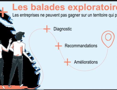 Retour sur la Balade Exploratoire #4 au Technopôle de Château Gombert